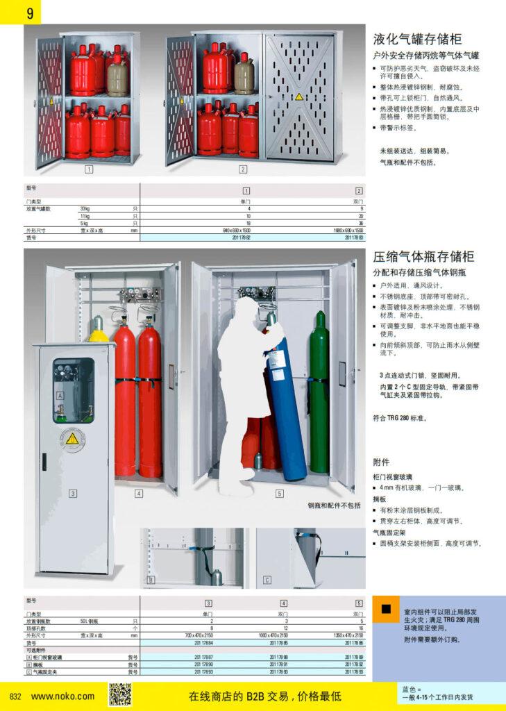 NOKO 安全 气瓶存储柜