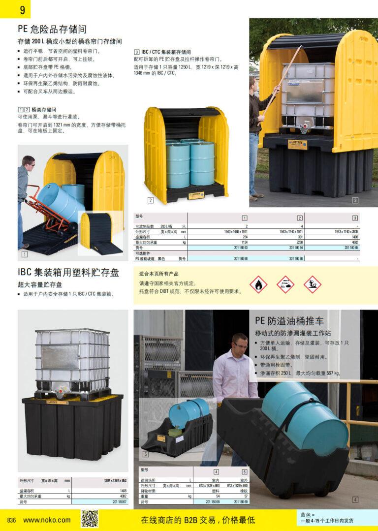 NOKO 安全 桶存储间
