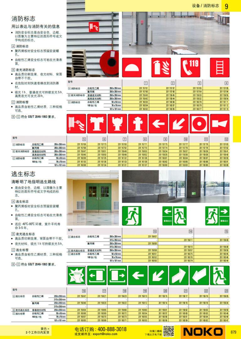 NOKO 安全 消防标志