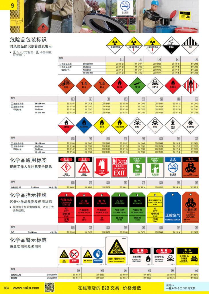 NOKO 安全 危险品标识