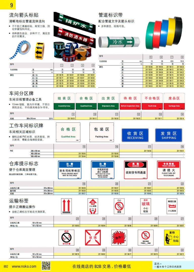 NOKO 安全 管道标识 储存标识